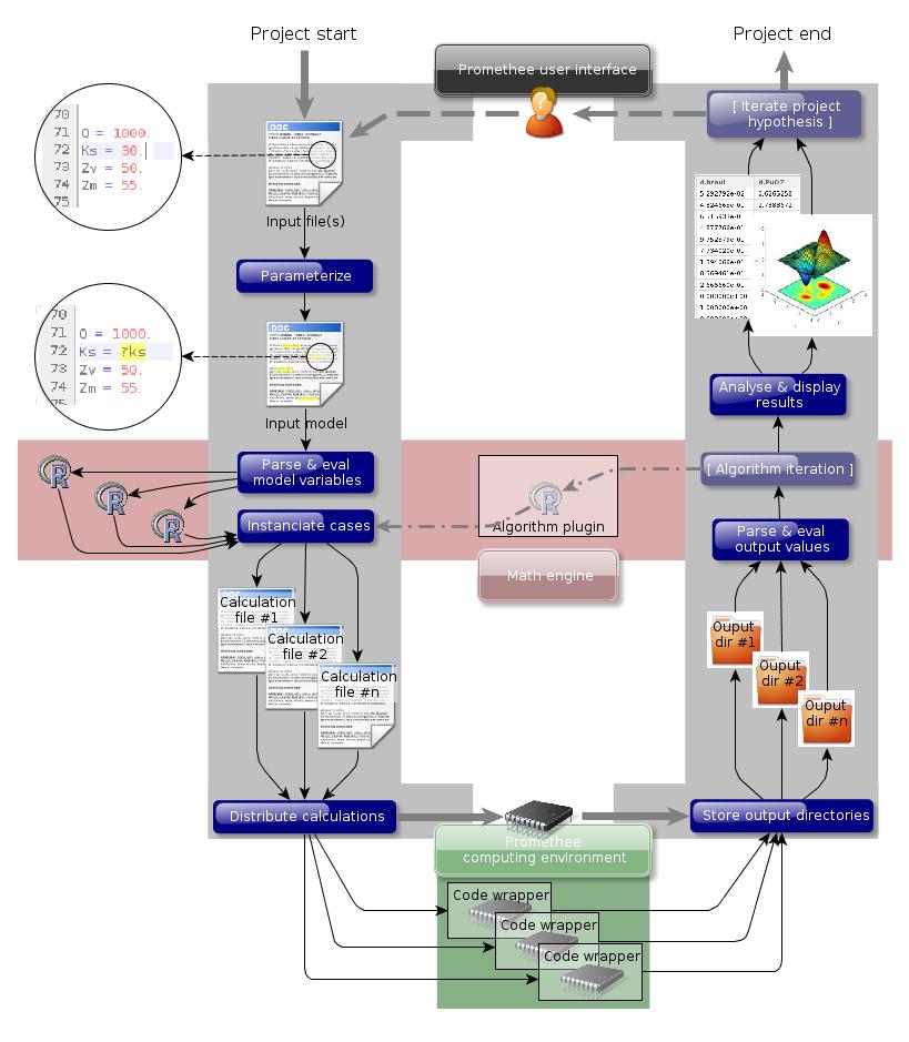 workflow_diagram.png